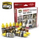 A.MIG-7179 (BACKORDER) WW2 German Tool Colors - Acrylic Paint Set (12x17ml)