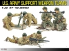 Dragon 6198 - US Army Support Weapon Team (1/35)