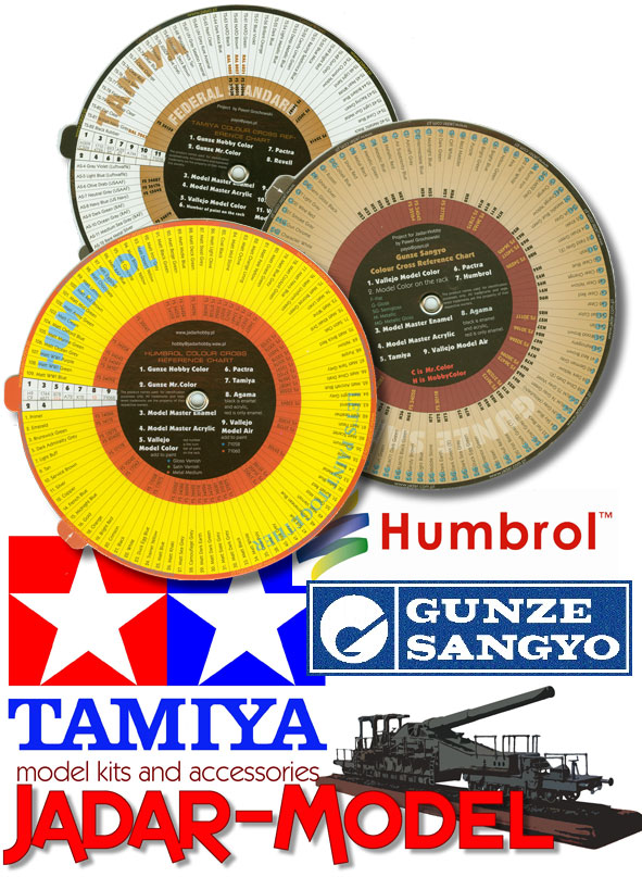 Jadar-Model - Humbrol Color Cross Reference Chart