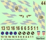 ModelMaker Decals D48043 1/48 Modernized Croatian MiG-21's